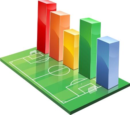 statistiche_calcio_1_fotolia_23086147